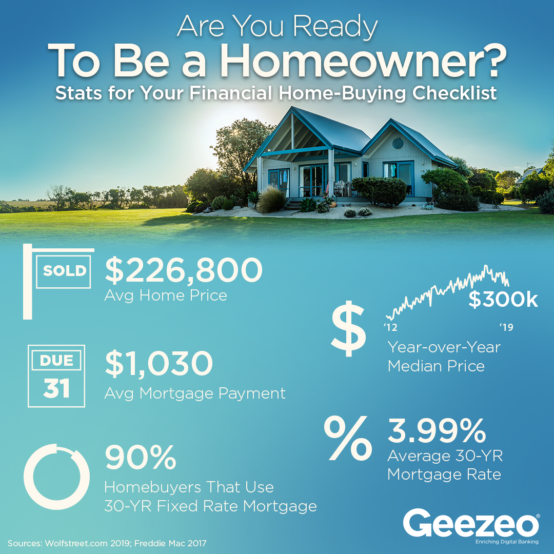 GZO_Are You Ready To Be A Homeowner