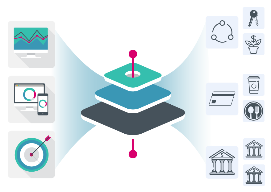 Geezeo's PFM platform enriches customer data to provide more engagement in your existing digital banking channel and beyond.